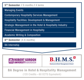 Bachelor Degree in Hospitality Management